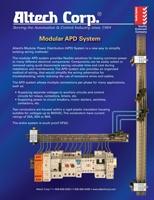 APD System